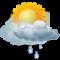 Nuages avec pluies faibles