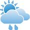 Intervalles nuageux avec pluies faibles