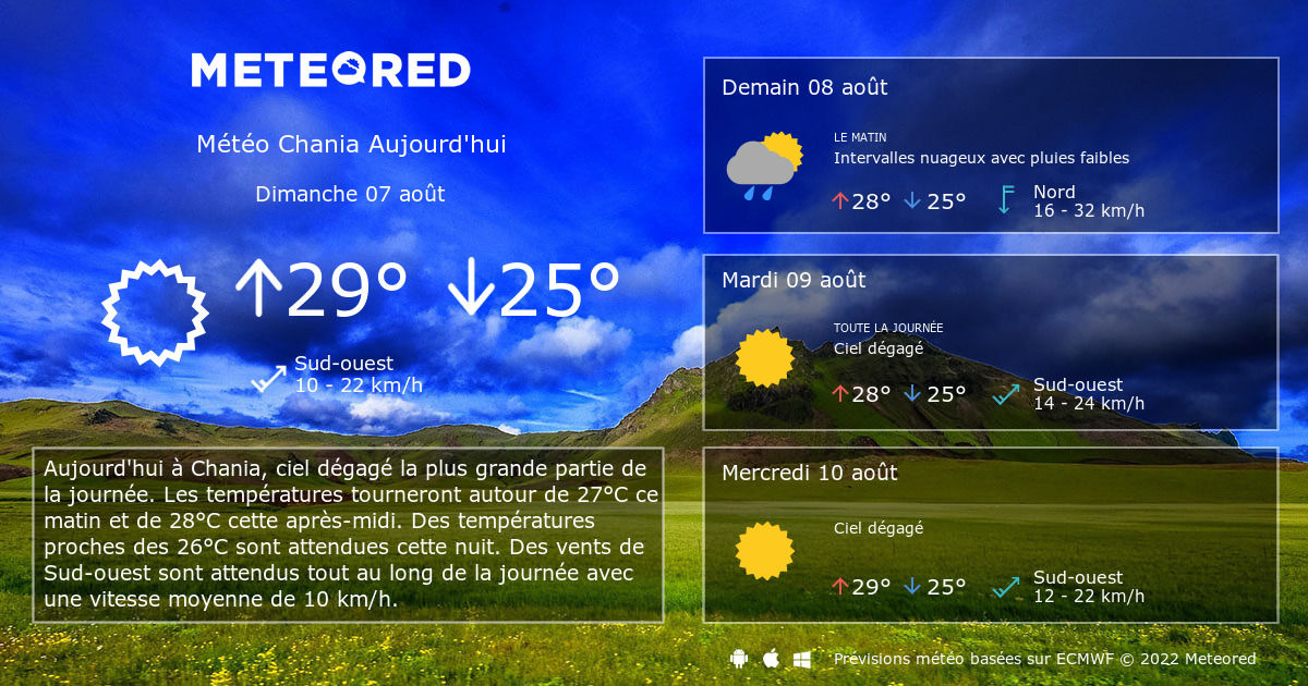 M t o chania 14 jours - Meteo port barcares 14 jours ...