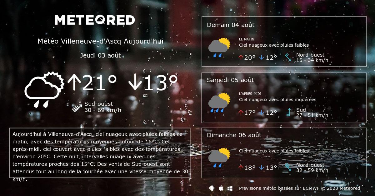 météo villeneuve-d'ascq 14 jours - tameteo
