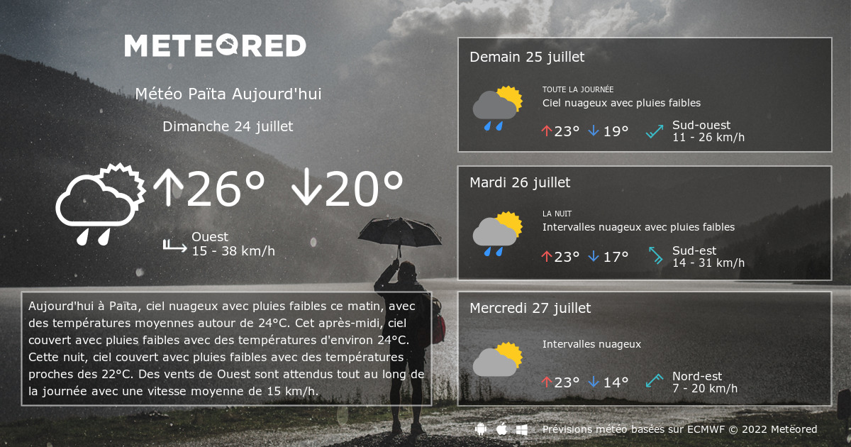 M t o pa ta 14 jours - Meteo port barcares 14 jours ...