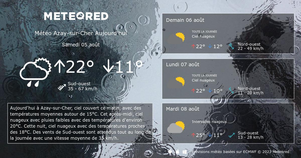 Météo Azay-sur-Cher 14 jours - tameteo.com