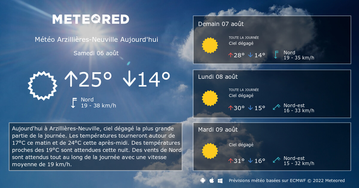 M t o arzilli res neuville 14 jours - Meteo port barcares 14 jours ...