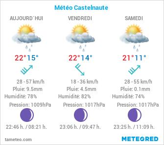 Météo Castelnaute