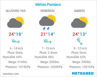 Météo La Roche-sur-Yon