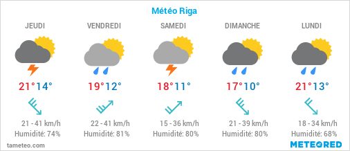 Visiter Riga en 3 jours, l'étrangeté d'une fille de la Baltique en Lettonie 1