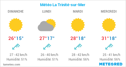 South Brittany : weather forecast and tidal timetables