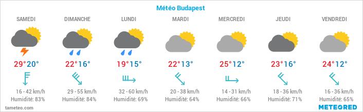 Guide voyage Budapest : l'essentiel pour préparer son séjour à Budapest 8