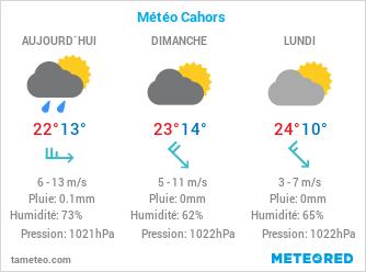 Météo Cahors-Lalbenque