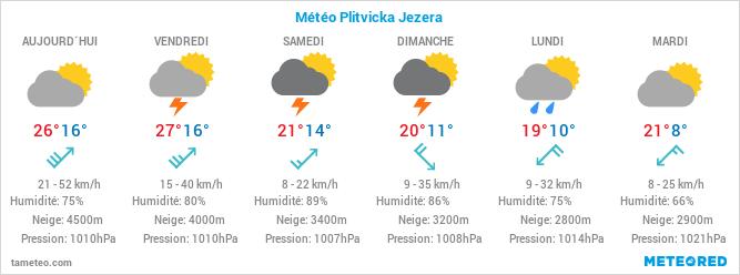 Conseils pour visiter le parc de Plitvice en Croatie 3