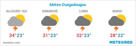 La météo de Ouagadougou